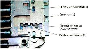 suvaldnye-i-cilindrovye-zamki-i-sposoby-ix