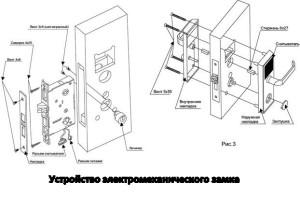 электромеханический замок для межкомнатной двери