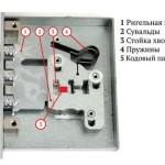 Как собрать и разобрать дверной замок - полная схема