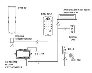 устройство электромагнитного замка