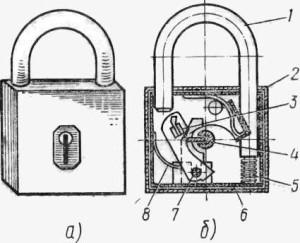 устройство навесного замка